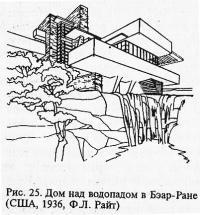 Рис. 25. Дом над водопадом в Бэар-Ране