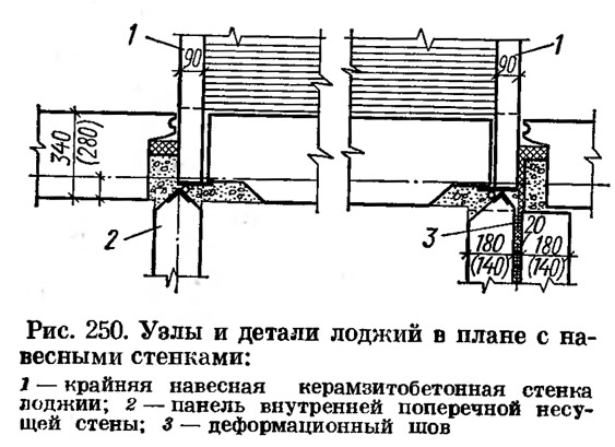 Рис. 250. Узлы и детали лоджий в плане с навесными стелками