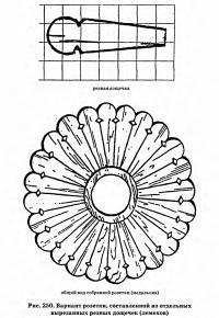 Рис. 250. Вариант розетки, составленной из вырезанных резных дощечек