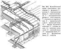 Рис. 25.1. Железобетонный каркас одноэтажного промздания
