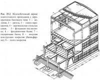 Рис. 25.2. Железобетонный каркас многоэтажного промздания