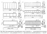 Рис. 25.3. Крупноразмерные железобетонные плиты покрытия