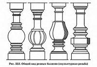 Рис. 253. Общий вид резных балясин (скульптурная резьба)