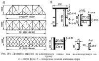 Рис. 254. Пролетное строение из алюминиевого сплава под железнодорожную нагрузку