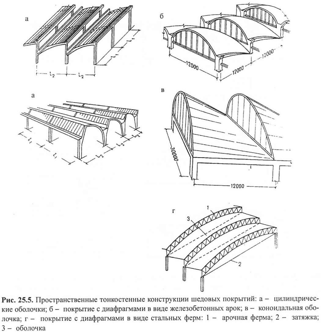 плит перекрытия с объем