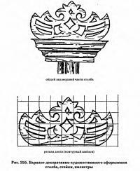 Рис. 255. Вариант декоративно-художественного оформления столба, стойки, пилястры