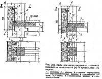 Рис. 258. Углы опираиия наружных стеновых панелей