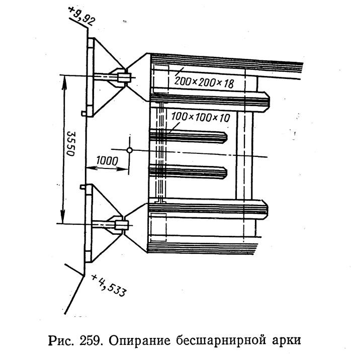 Рис. 259. Опирание бесшарнирной арки