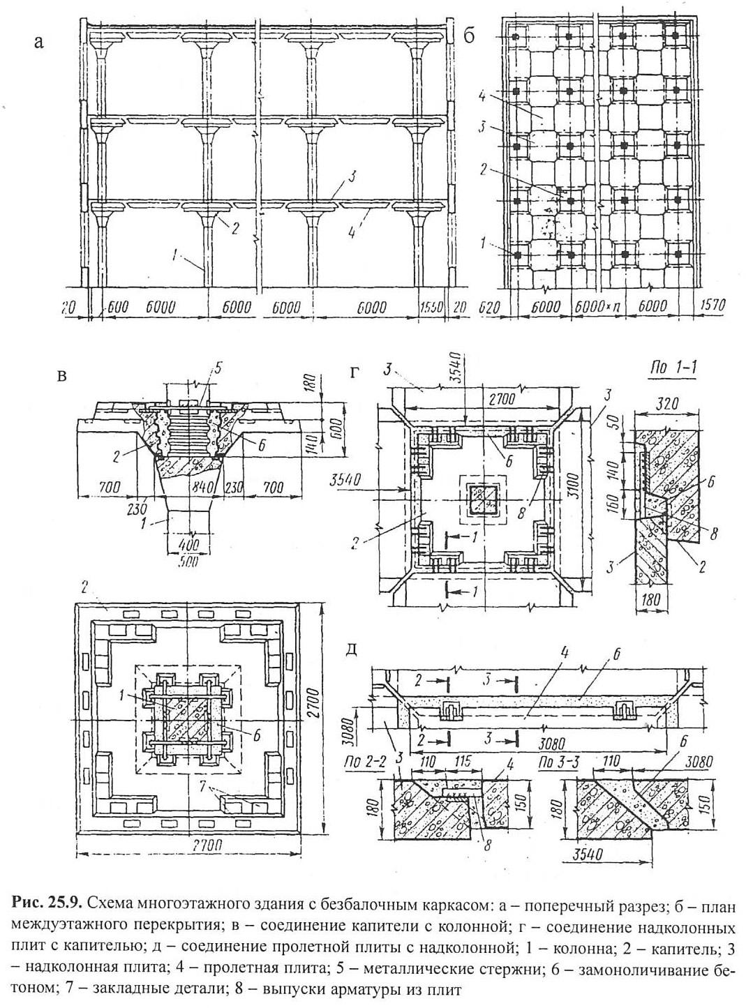 Скачать Серия 10201 Конструкции каркаса межвидового