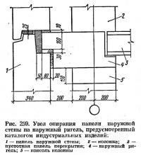 Рис. 259. Узел опирания панели наружной стены на наружный ригель