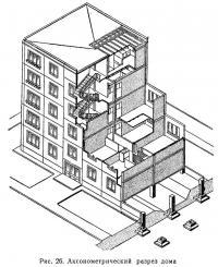 Рис. 26. Аксонометрический разрез дома