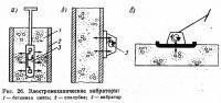 Рис. 26. Электромеханические вибраторы