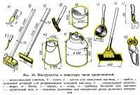 Рис. 26. Инструменты и инвентарь звена кровельщиков