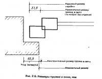 Рис. 2.6. Размеры проема и окна