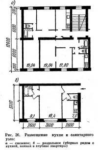 Рис. 26. Размещение кухни и санитарного узла