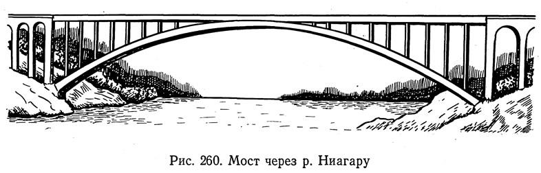 Рис. 260. Мост через р. Ниагару