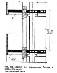 Рис. 261. Балкон на консольных балках в каркасном доме