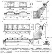 Рис. 26.12. Типы зенитных фонарей из органического стекла