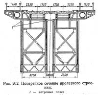 Рис. 262. Поперечное сечение пролетного строения