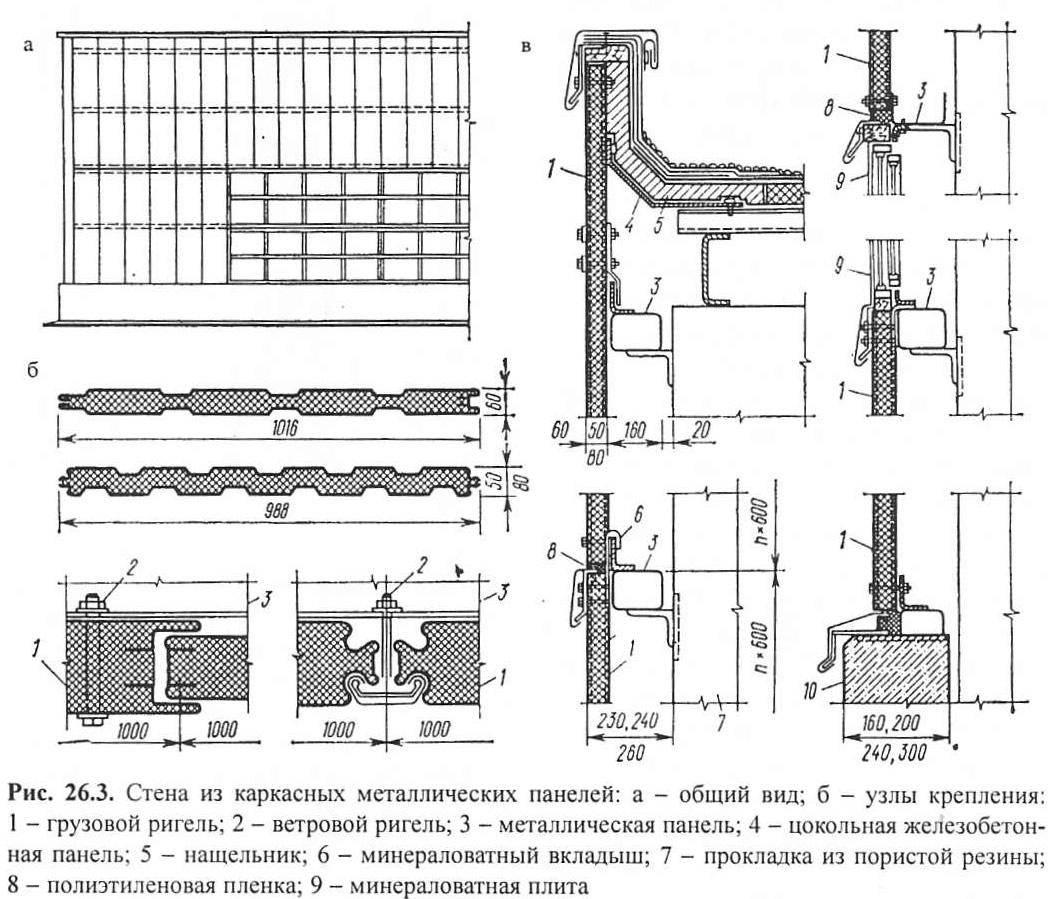 """Рис. 26.3. стена из каркасных металлических панелей"""": рисуно."""
