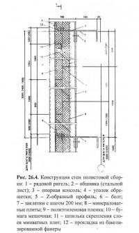 Рис. 26.4. Конструкция стен полистовой сборки