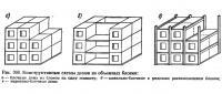Рис. 266. Конструктивные схемы домов из объемных блоков