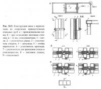Рис. 26.9. Конструкция окон с переплетами из стальных труб