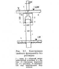 Рис. 2.7. Конструкция свайного фундамента без ростверка