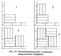 Рис. 27. Последовательность в настиле закругленного квадрата