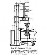 Рис. 27. Смеситель СО-129