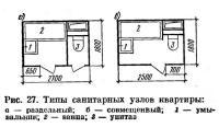 Рис. 27. Типы санитарных узлов квартиры