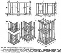 Рис. 271. Конструкции деревянных каркасных домов