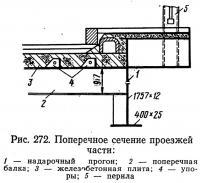 Рис. 272. Поперечное сечение проезжей части