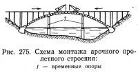 Рис. 275. Схема монтажа арочного пролетного строения