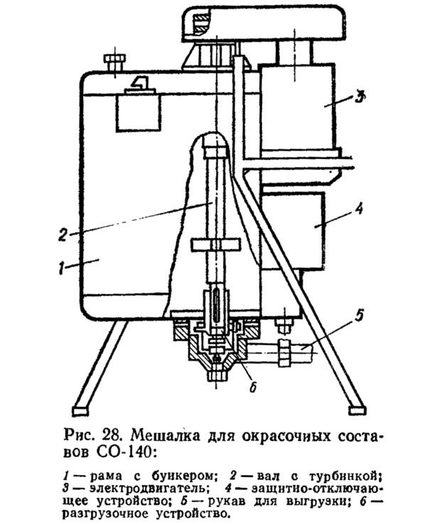 Рис. 28. Мешалка для окрасочных составов СО-140