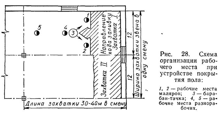 Бригада по отделке фасада сайдингом