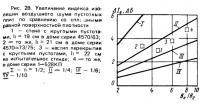Рис. 28. Увеличение индекса изоляции воздушного шума пустотных плит