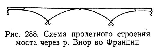 Рис. 288. Схема пролетного строения моста через р. Виор во Франции