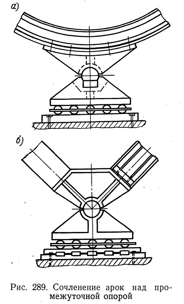 Рис. 289. Сочленение арок над промежуточной опорой