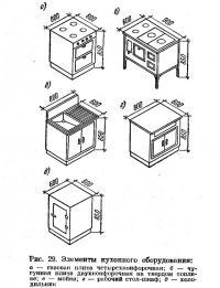 Рис. 29. Элементы кухонного оборудования