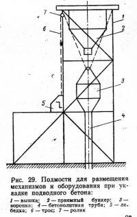 Рис. 29. Подмости для размещения механизмов и оборудования при укладке подводного бетона