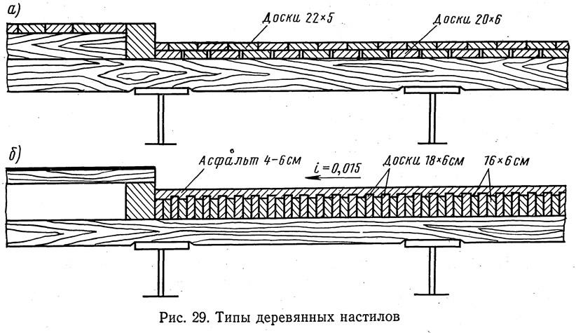 Рис. 29. Типы деревянных настилов