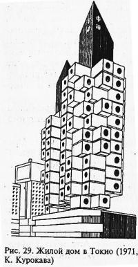 Рис. 29. Жилой дом в Токио