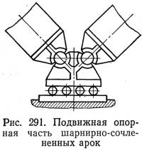 Рис. 291. Подвижная опорная часть шарнирно-сочлененных арок