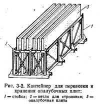 Рис. 3-2. Контейнер для перевозки и хранения опалубочных плит