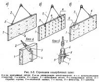 Рис. 3-3. Строповка опалубочных плит