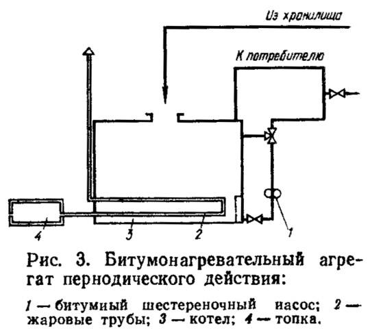 Цена новосибирск теплоизоляция