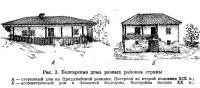 Рис. 3. Болгарские дома разных районов страны