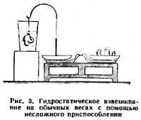 Рис. 3. Гидростатическое взвешивание на обычных весах