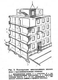 Рис. 3. Конструкции многоэтажного жилого дома с крупнопанельными стенами